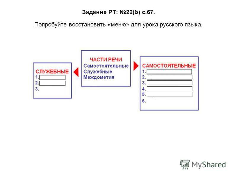 Попробуйте восстановить «меню» для урока русского языка. Задание РТ: 22(б) с.67.