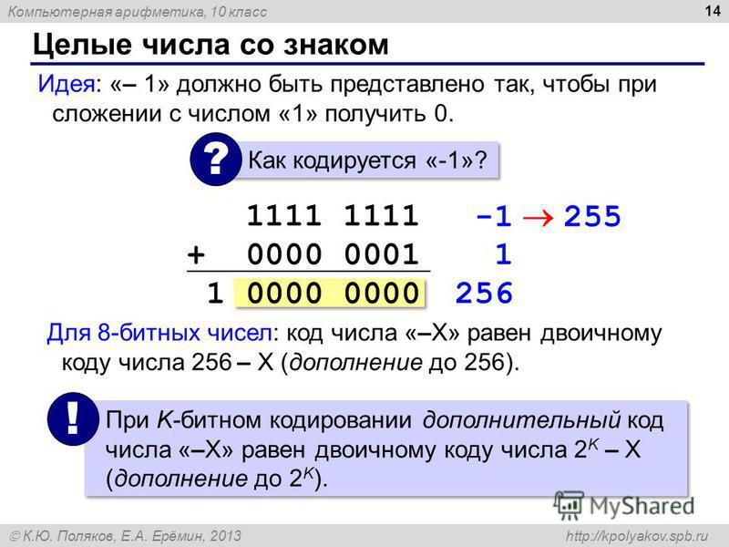 Компьютерная арифметика, 10 класс К.Ю. Поляков, Е.А. Ерёмин, 2013 http://kpolyakov.spb.ru Целые числа со знаком 14 Идея: «– 1» должно быть представлено так, чтобы при сложении с числом «1» получить 0. Как кодируется «-1»? ? 1111 1111 + 0000 0001 1 00
