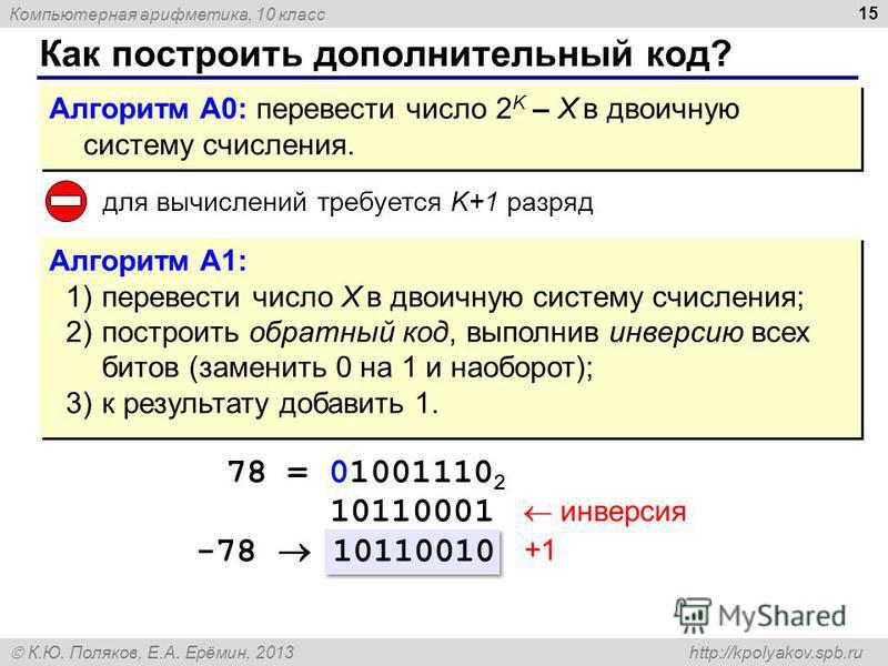 Компьютерная арифметика, 10 класс К.Ю. Поляков, Е.А. Ерёмин, 2013 http://kpolyakov.spb.ru Как построить дополнительный код? 15 Алгоритм А0: перевести число 2 K – X в двоичную систему счисления. для вычислений требуется K+1 разряд Алгоритм А1: 1)перев