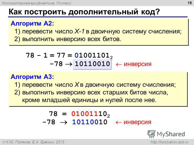 Компьютерная арифметика, 10 класс К.Ю. Поляков, Е.А. Ерёмин, 2013 http://kpolyakov.spb.ru Как построить дополнительный код? 16 Алгоритм А2: 1)перевести число X-1 в двоичную систему счисления; 2)выполнить инверсию всех битов. Алгоритм А2: 1)перевести