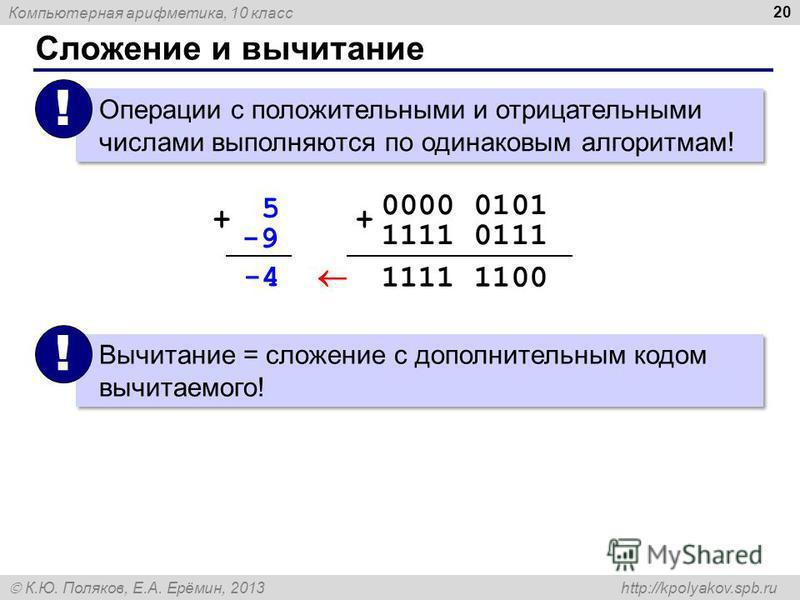 Компьютерная арифметика, 10 класс К.Ю. Поляков, Е.А. Ерёмин, 2013 http://kpolyakov.spb.ru Сложение и вычитание 20 Операции с положительными и отрицательными числами выполняются по одинаковым алгоритмам! ! Вычитание = сложение с дополнительным кодом в