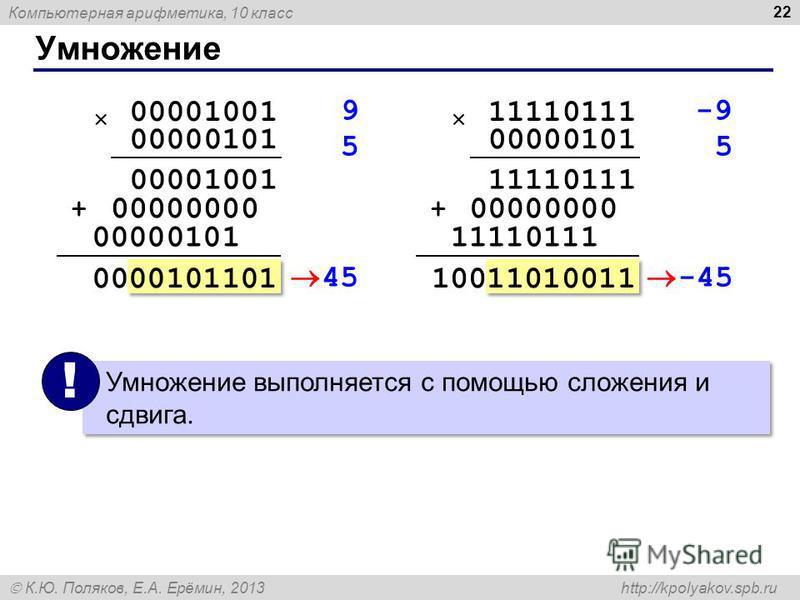 Компьютерная арифметика, 10 класс К.Ю. Поляков, Е.А. Ерёмин, 2013 http://kpolyakov.spb.ru Умножение 22 9595 45 Умножение выполняется с помощью сложения и сдвига. ! 00001001 × 00000101 00001001 00000000 00000101 0000101101 + -95-95 -45 11110111 × 0000