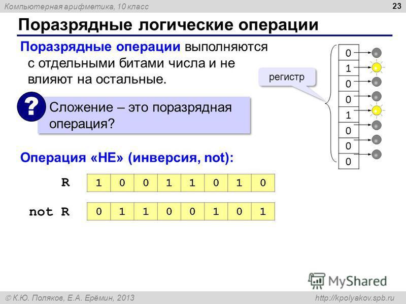 Компьютерная арифметика, 10 класс К.Ю. Поляков, Е.А. Ерёмин, 2013 http://kpolyakov.spb.ru Поразрядные логические операции 23 Поразрядные операции выполняются с отдельными битами числа и не влияют на остальные. Сложение – это поразрядная операция? ? 0