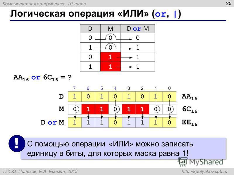 Компьютерная арифметика, 10 класс К.Ю. Поляков, Е.А. Ерёмин, 2013 http://kpolyakov.spb.ru Логическая операция «ИЛИ» ( or, | ) 25 DMD or M 000 101 011 111 С помощью операции «ИЛИ» можно записать единицу в биты, для которых маска равна 1! ! 10101010 D