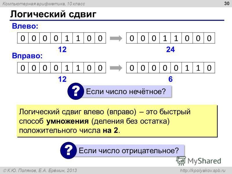 Компьютерная арифметика, 10 класс К.Ю. Поляков, Е.А. Ерёмин, 2013 http://kpolyakov.spb.ru Логический сдвиг 30 00001100 Влево: 12 00011000 24 00001100 Вправо: 12 00000110 6 Если число нечётное? ? Логический сдвиг влево (вправо) – это быстрый способ ум