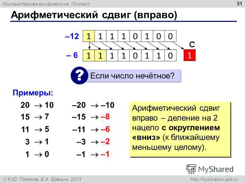 Компьютерная арифметика, 10 класс К.Ю. Поляков, Е.А. Ерёмин, 2013 http://kpolyakov.spb.ru Арифметический сдвиг (вправо) 31 –12 Если число нечётное? ? 11110100 11110110 1 С – 6 Примеры: 20 1515 1 3 1 10 7 5 1 0 –20 –15 –11 –3–3 –1 –10 –8 –6 –2 –1 Ариф