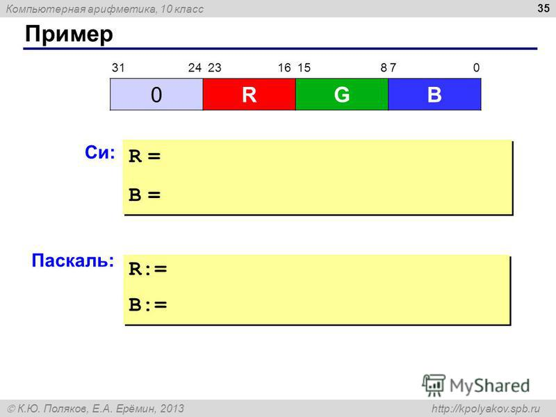 Компьютерная арифметика, 10 класс К.Ю. Поляков, Е.А. Ерёмин, 2013 http://kpolyakov.spb.ru Пример 35 0RGB 31 24 23 1615 87 0 Си: R =B =R =B = R =B =R =B = Паскаль: R:= B:= R:= B:=