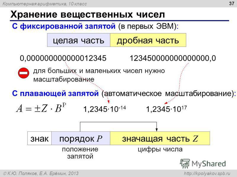 Компьютерная арифметика, 10 класс К.Ю. Поляков, Е.А. Ерёмин, 2013 http://kpolyakov.spb.ru Хранение вещественных чисел 37 С фиксированной запятой (в первых ЭВМ): целая частьдробная часть для больших и маленьких чисел нужно масштабирование 0,0000000000