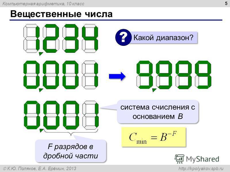 Компьютерная арифметика, 10 класс К.Ю. Поляков, Е.А. Ерёмин, 2013 http://kpolyakov.spb.ru Вещественные числа 5 система счисления с основанием B F разрядов в дробной части Какой диапазон? ?