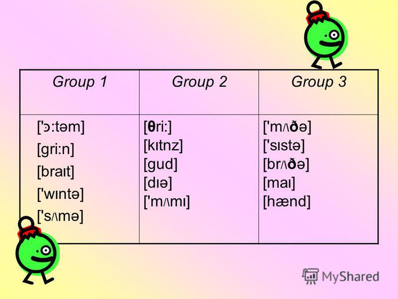 Group 1Group 2Group 3 [':tәm] [gri:n] [bra I t] ['w I ntә] ['s /\ mә] [θri:] [k I tnz] [gud] [d I ә] ['m /\ m I ] ['m /\ ðә] ['s I stә] [br /\ ðә] [ma I ] [hænd]