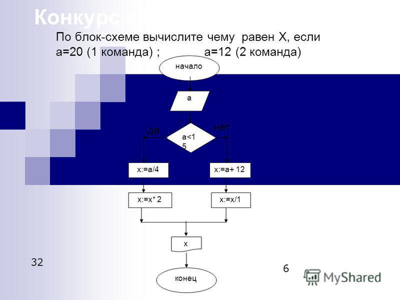 Конкурс «Блок – схема» По блок-схеме вычислите чему равен Х, если а=20 (1 команда) ; а=12 (2 команда) начало а<1 5 х:=а/4 х:=а+ 12 х:=х* 2 х:=х/1 конец а х да нет 32 6
