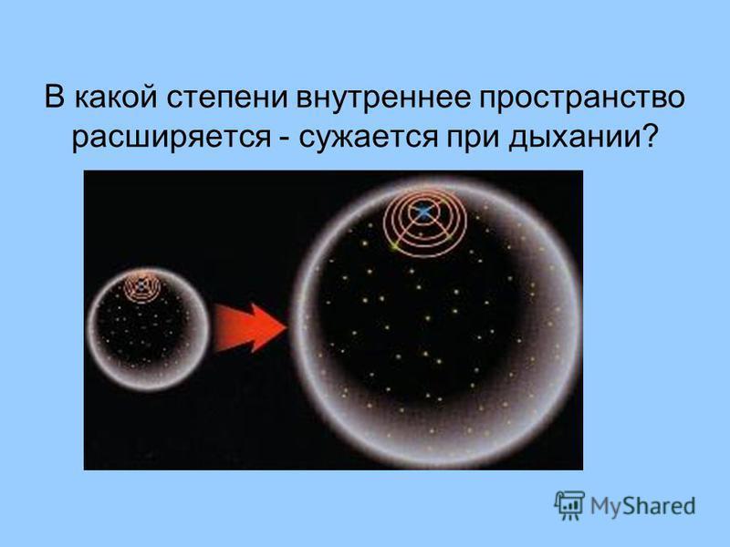 В какой степени внутреннее пространство расширяется - сужается при дыхании?