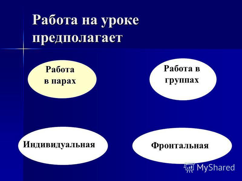 Работа на уроке предполагает Работа в парах Работа в группах Индивидуальная Фронтальная