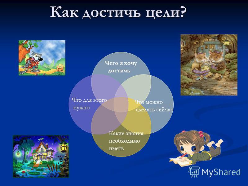 Как достичь цели? Чего я хочу достичь Что для этого нужно Какие знания необходимо иметь Что можно сделать сейчас