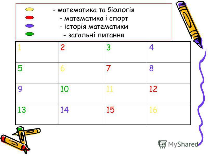 1234 5678 9101112 13141516 - математика та біологія - математика і спорт - історія математики - загальні питання