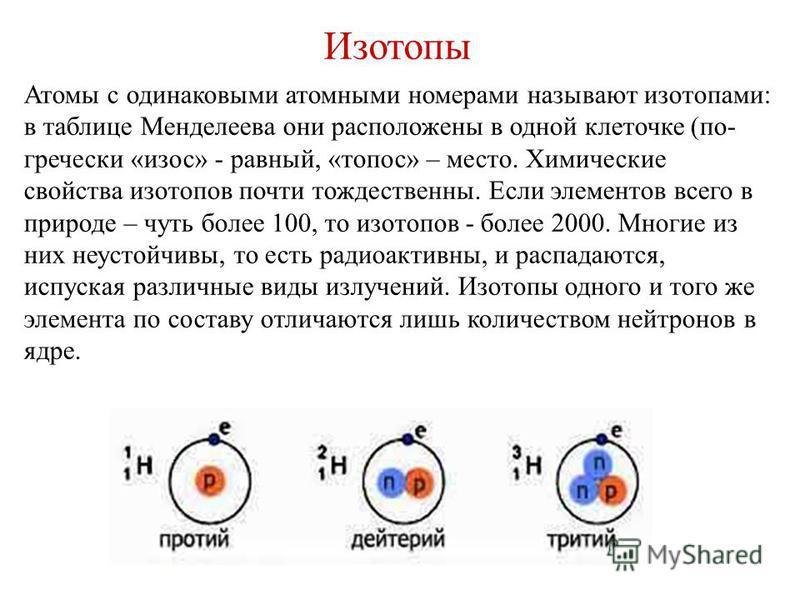 Атомы с одинаковыми атомными номерами называют изотопами: в таблице Менделеева они расположены в одной клеточке (по- гречески «износ» - равный, «топос» – место. Химические свойства изотопов почти тождественны. Если элементов всего в природе – чуть бо