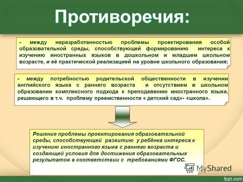 - между неразработанностью проблемы проектирования особой образовательной среды, способствующей формированию интереса к изучению иностранных языков в дошкольном и младшем школьном возрасте, и её практической реализацией на уровне школьного образовани