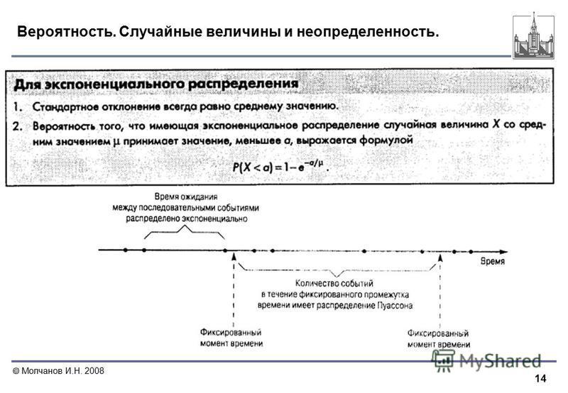 14 Молчанов И.Н. 2008 Вероятность. Случайные величины и неопределенность.