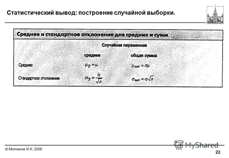 22 Молчанов И.Н. 2008 Статистический вывод: построение случайной выборки.
