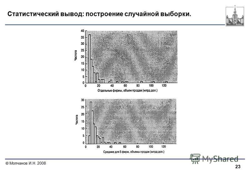 23 Молчанов И.Н. 2008 Статистический вывод: построение случайной выборки.
