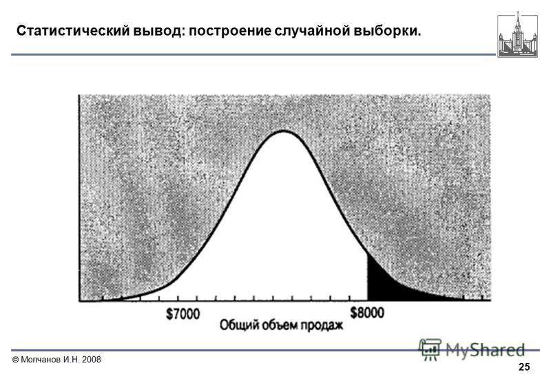 25 Молчанов И.Н. 2008 Статистический вывод: построение случайной выборки.