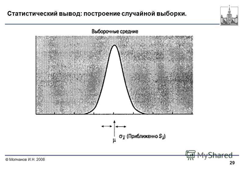 29 Молчанов И.Н. 2008 Статистический вывод: построение случайной выборки.