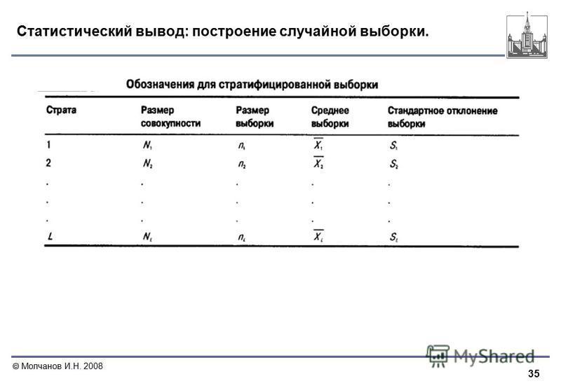 35 Молчанов И.Н. 2008 Статистический вывод: построение случайной выборки.