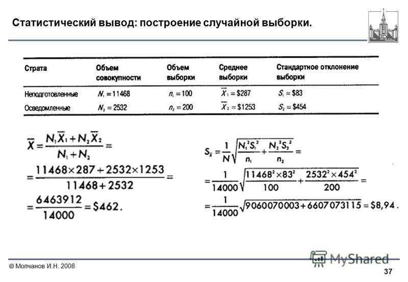 37 Молчанов И.Н. 2008 Статистический вывод: построение случайной выборки.