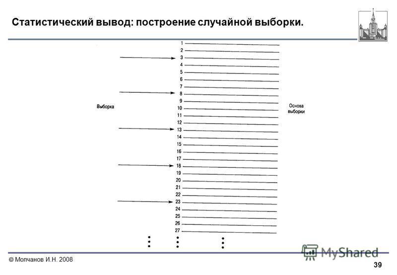 39 Молчанов И.Н. 2008 Статистический вывод: построение случайной выборки.