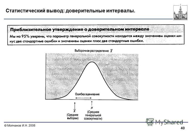 40 Молчанов И.Н. 2008 Статистический вывод: доверительные интервалы.