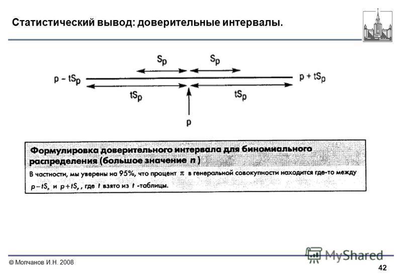 42 Молчанов И.Н. 2008 Статистический вывод: доверительные интервалы.