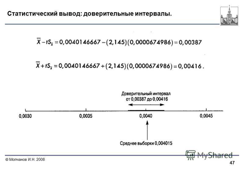 47 Молчанов И.Н. 2008 Статистический вывод: доверительные интервалы.