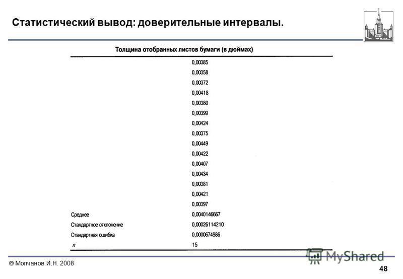 48 Молчанов И.Н. 2008 Статистический вывод: доверительные интервалы.
