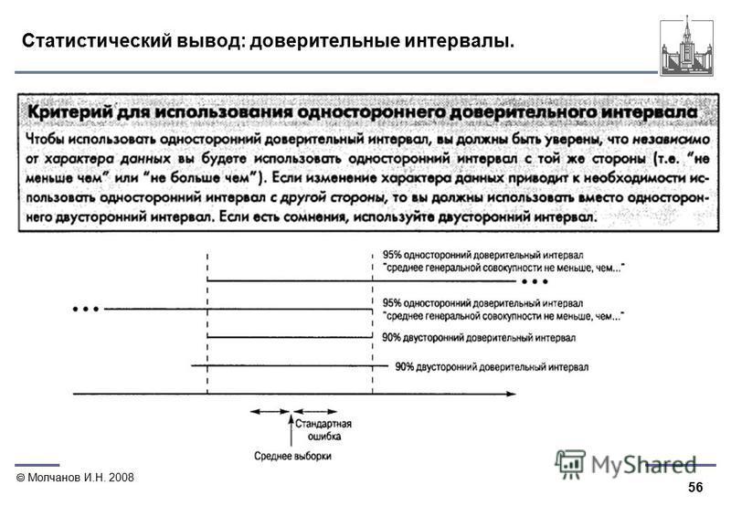 56 Молчанов И.Н. 2008 Статистический вывод: доверительные интервалы.