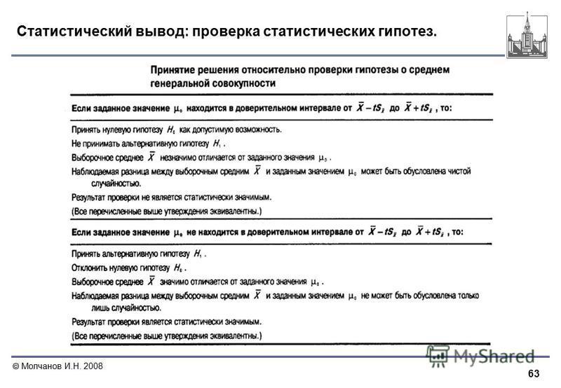 63 Молчанов И.Н. 2008 Статистический вывод: проверка статистических гипотез.