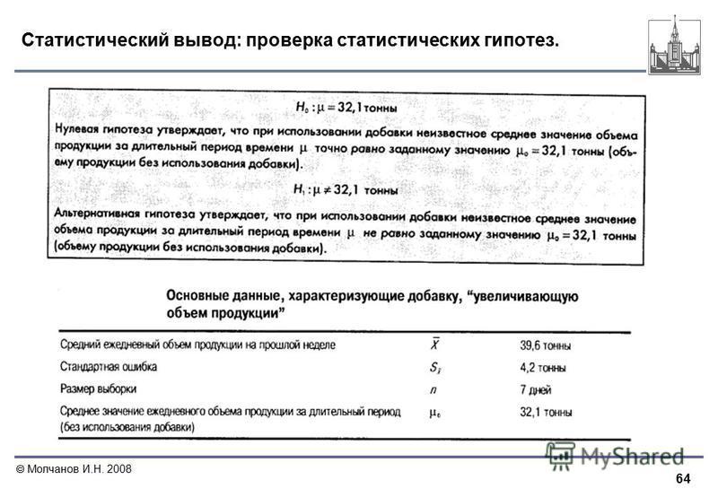 64 Молчанов И.Н. 2008 Статистический вывод: проверка статистических гипотез.