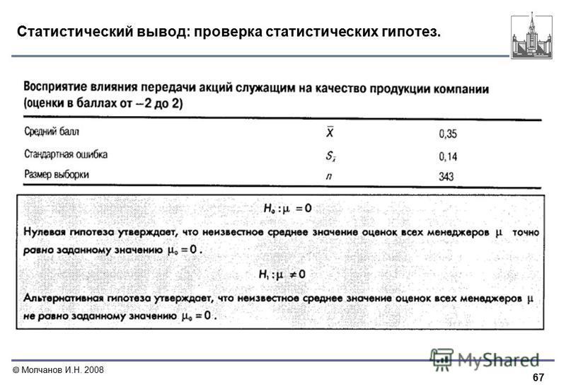 67 Молчанов И.Н. 2008 Статистический вывод: проверка статистических гипотез.