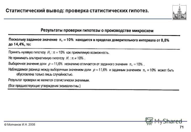 71 Молчанов И.Н. 2008 Статистический вывод: проверка статистических гипотез.