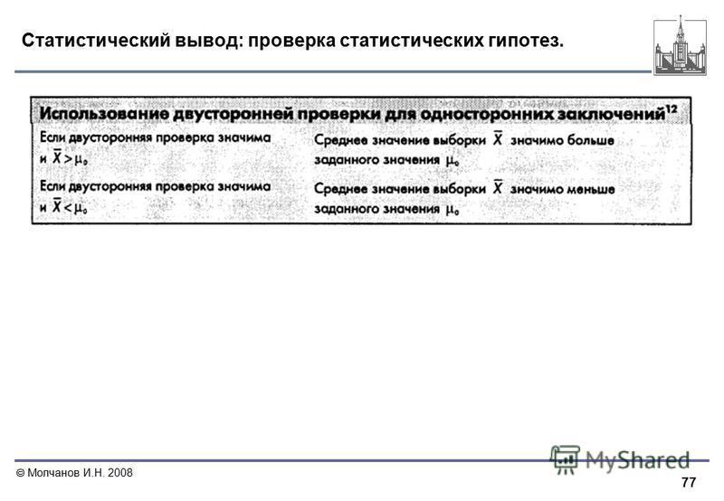 77 Молчанов И.Н. 2008 Статистический вывод: проверка статистических гипотез.
