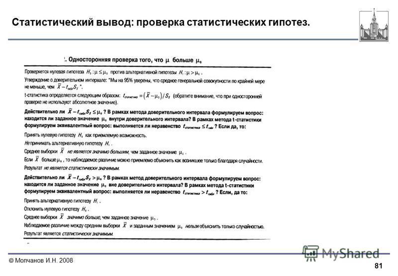 81 Молчанов И.Н. 2008 Статистический вывод: проверка статистических гипотез.