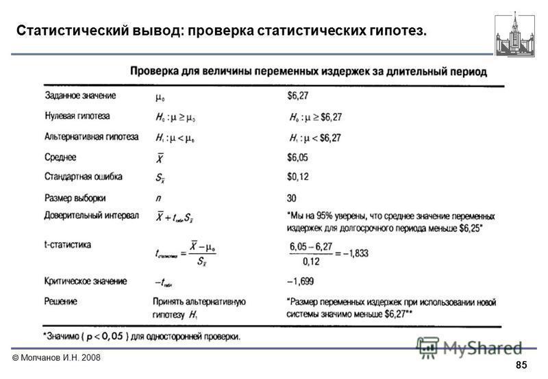 85 Молчанов И.Н. 2008 Статистический вывод: проверка статистических гипотез.