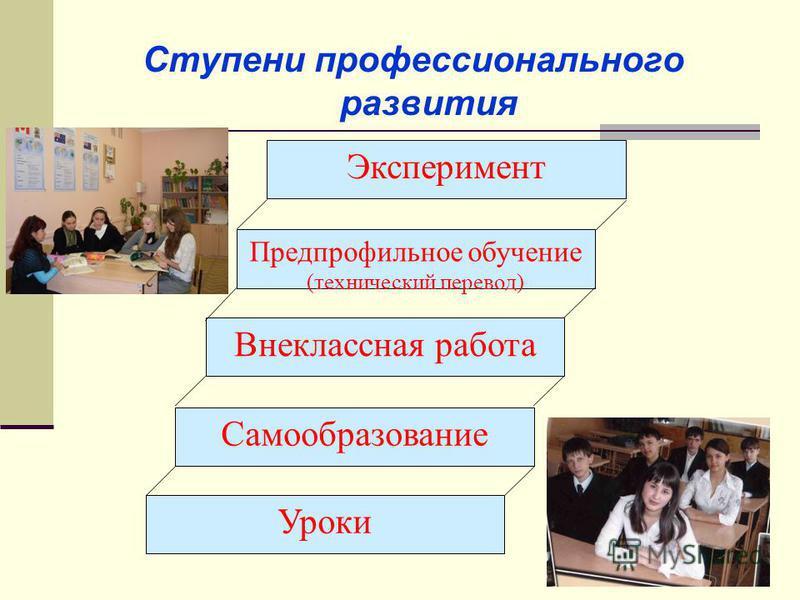 Эксперимент Предпрофильное обучение (технический перевод) Внеклассная работа Самообразование Уроки Ступени профессионального развития