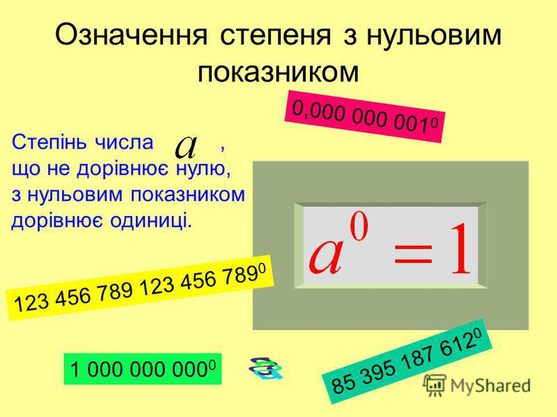Означення степеня з нульовим показником Степінь числа, що не дорівнює нулю, з нульовим показником дорівнює одиниці. 1 000 000 000 0 0,000 000 001 0 85 395 187 612 0 123 456 789 123 456 789 0