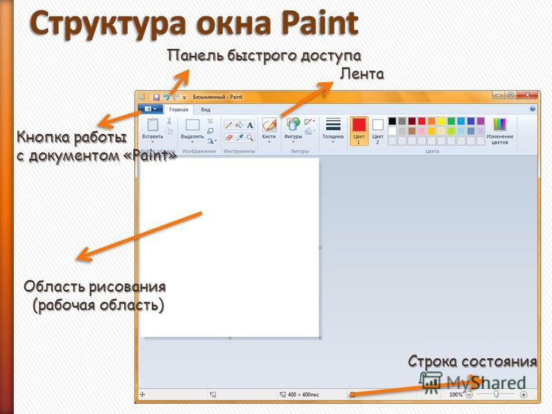 1 5 Строка состояния Область рисования (рабочая область) (рабочая область) Лента Панель быстрого доступа Кнопка работы с документом «Paint»