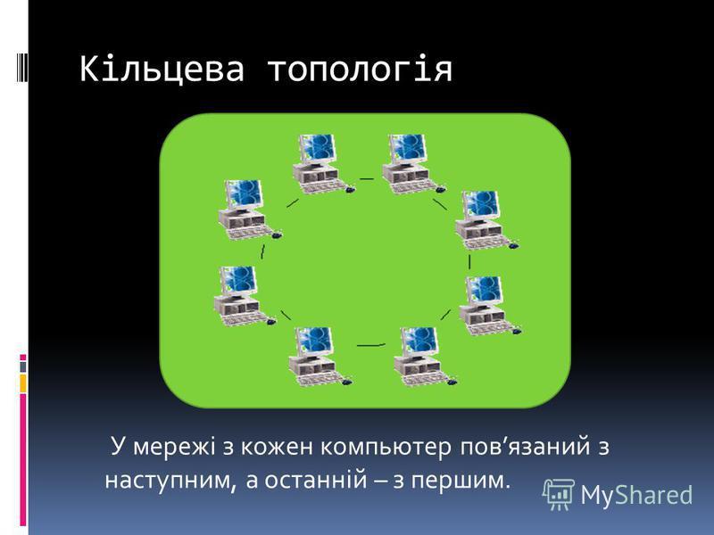 Кільцева топологія У мережі з кожен компьютер повязаний з наступним, а останній – з першим.