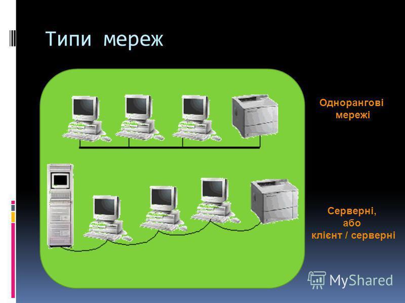 Типи мереж Однорангові мережі Серверні, або клієнт / серверні