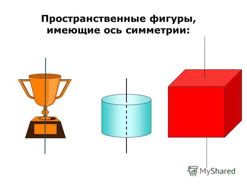 Пространственные фигуры, имеющие ось симметрии: