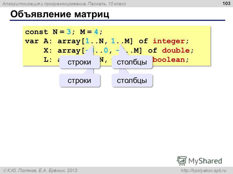 Алгоритмизация и программирование, Паскаль, 10 класс К.Ю. Поляков, Е.А. Ерёмин, 2013 http://kpolyakov.spb.ru Объявление матриц 103 const N = 3; M = 4; var A: array[1..N, 1..M] of integer; X: array[-3..0, -8..M] of double; L: array[1..N, 0..1] of bool
