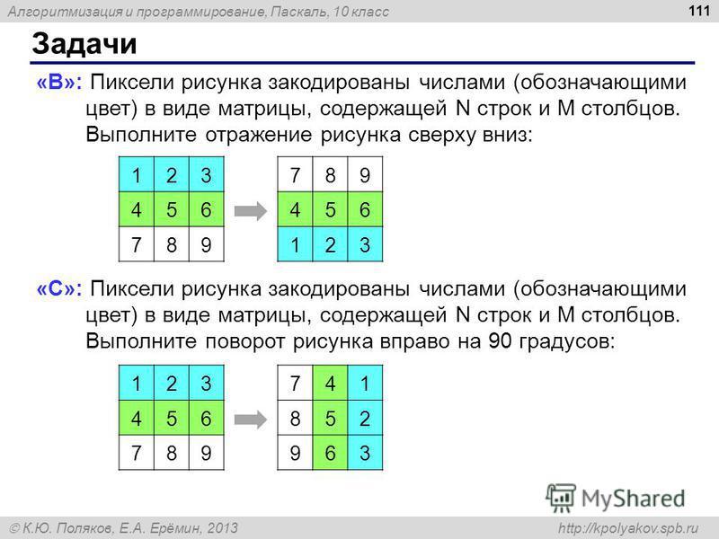 Алгоритмизация и программирование, Паскаль, 10 класс К.Ю. Поляков, Е.А. Ерёмин, 2013 http://kpolyakov.spb.ru Задачи 111 «B»: Пиксели рисунка закодированы числами (обозначающими цвет) в виде матрицы, содержащей N строк и M столбцов. Выполните отражени