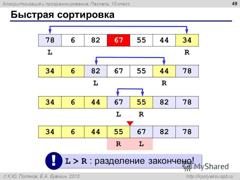 Алгоритмизация и программирование, Паскаль, 10 класс К.Ю. Поляков, Е.А. Ерёмин, 2013 http://kpolyakov.spb.ru Быстрая сортировка 49 7868267554434 LR 68267554478 LR 3464467558278 LR 3464455678278 RL L > R : разделение закончено! !